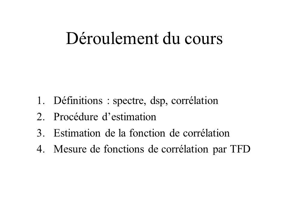 Déroulement du cours Définitions : spectre, dsp, corrélation