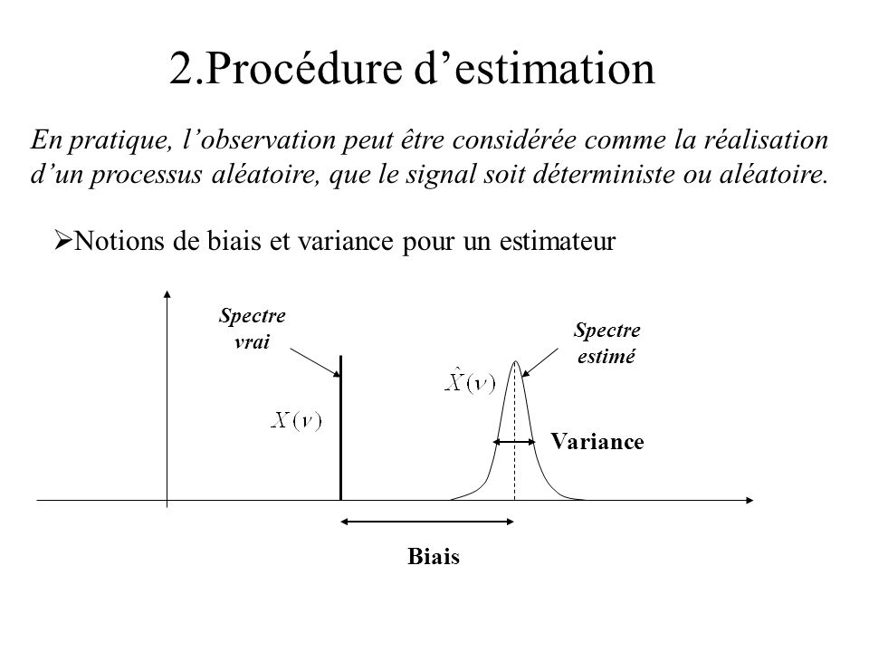 2.Procédure d'estimation