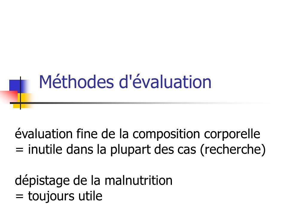Méthodes d évaluation évaluation fine de la composition corporelle