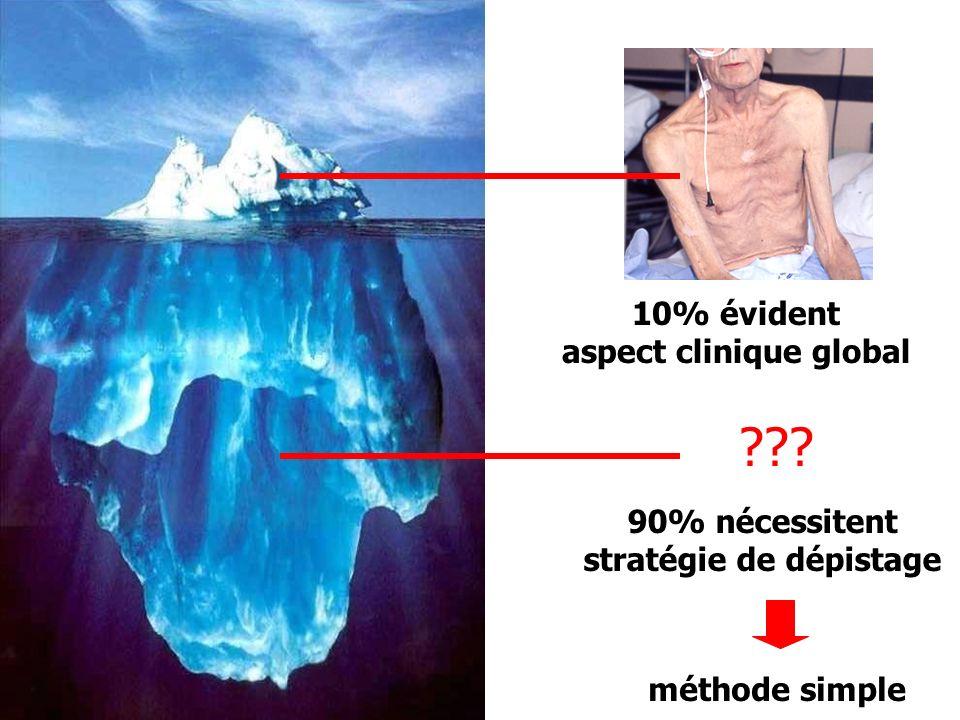 aspect clinique global stratégie de dépistage