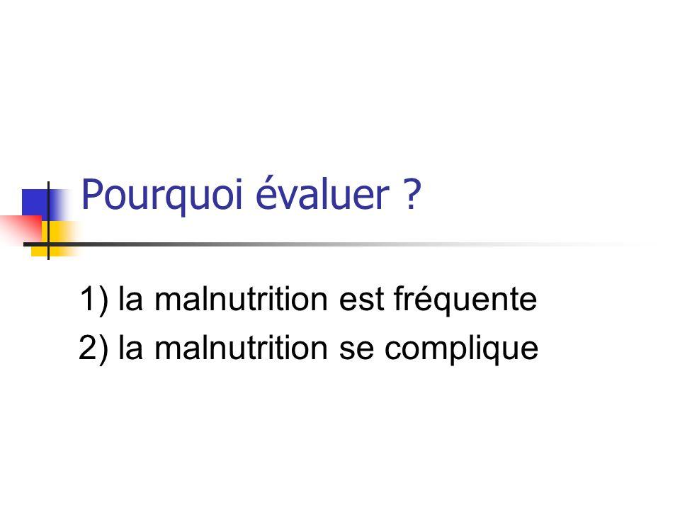 Pourquoi évaluer 1) la malnutrition est fréquente