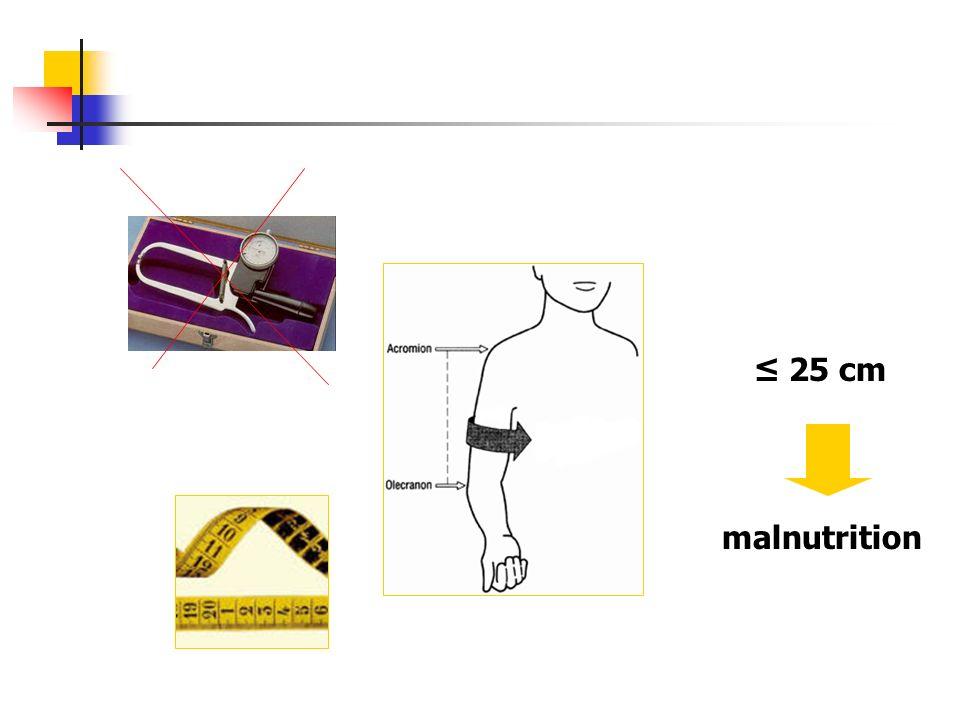 ≤ 25 cm malnutrition