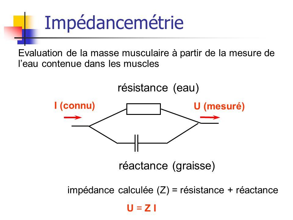 Impédancemétrie résistance (eau) réactance (graisse)