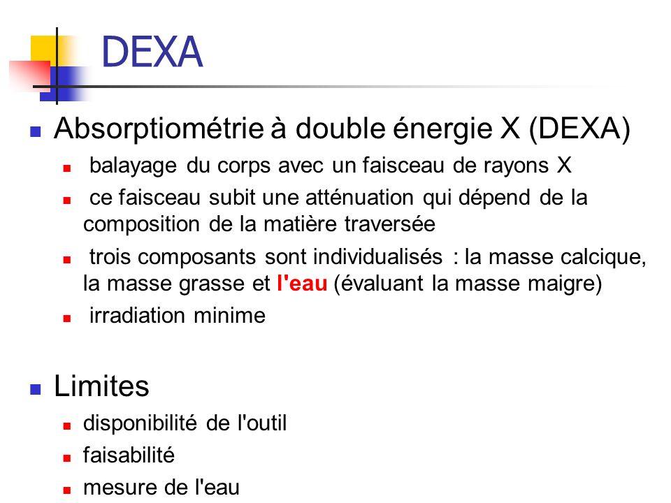 DEXA Absorptiométrie à double énergie X (DEXA) Limites