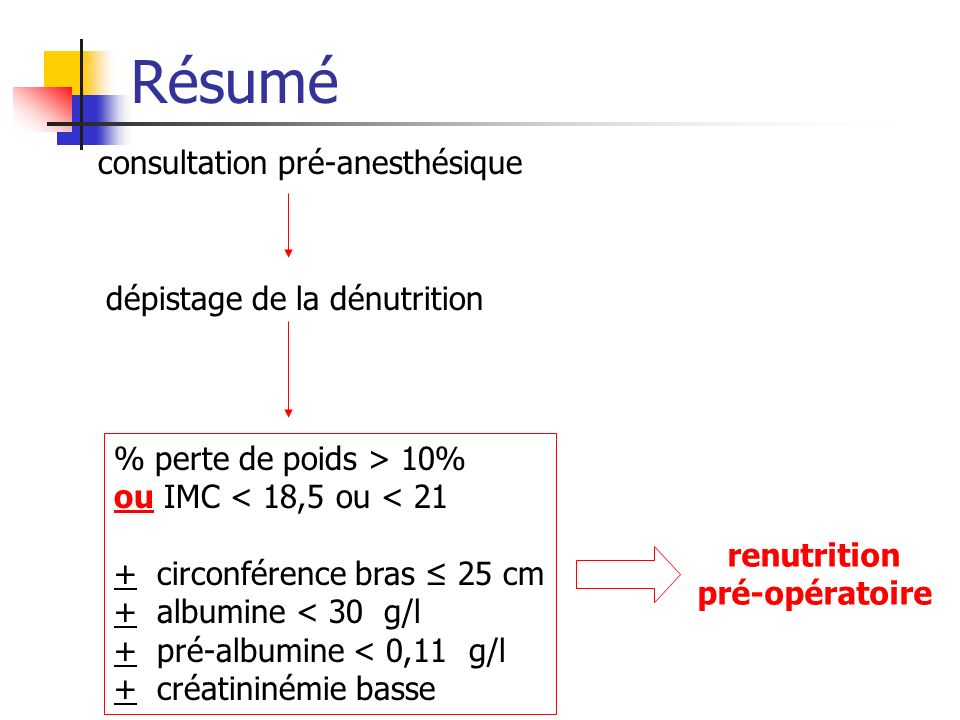 Résumé consultation pré-anesthésique dépistage de la dénutrition