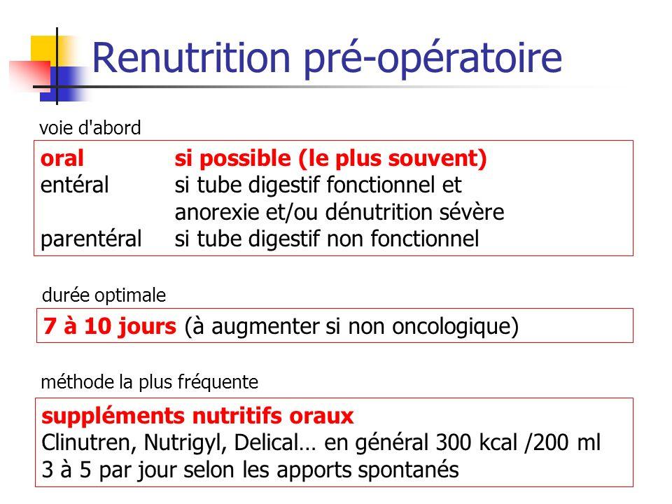 Renutrition pré-opératoire