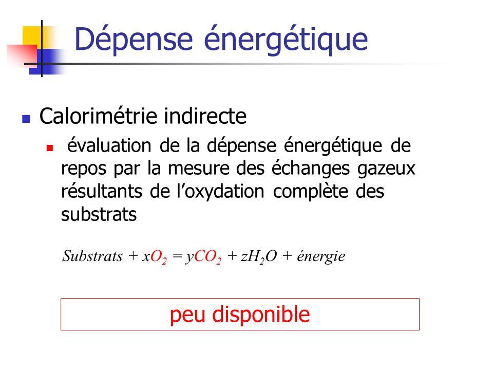 Substrats + xO2 = yCO2 + zH2O + énergie