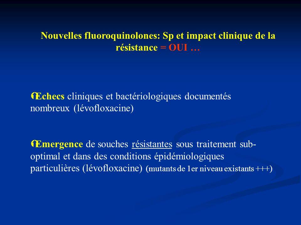 Nouvelles fluoroquinolones: Sp et impact clinique de la résistance = OUI …