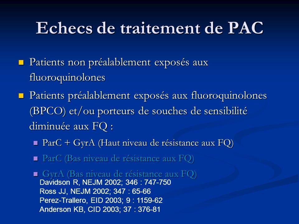Echecs de traitement de PAC