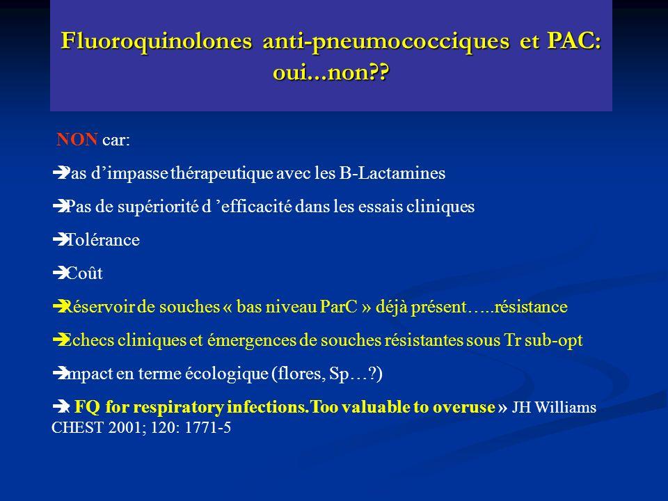 Fluoroquinolones anti-pneumococciques et PAC: oui...non