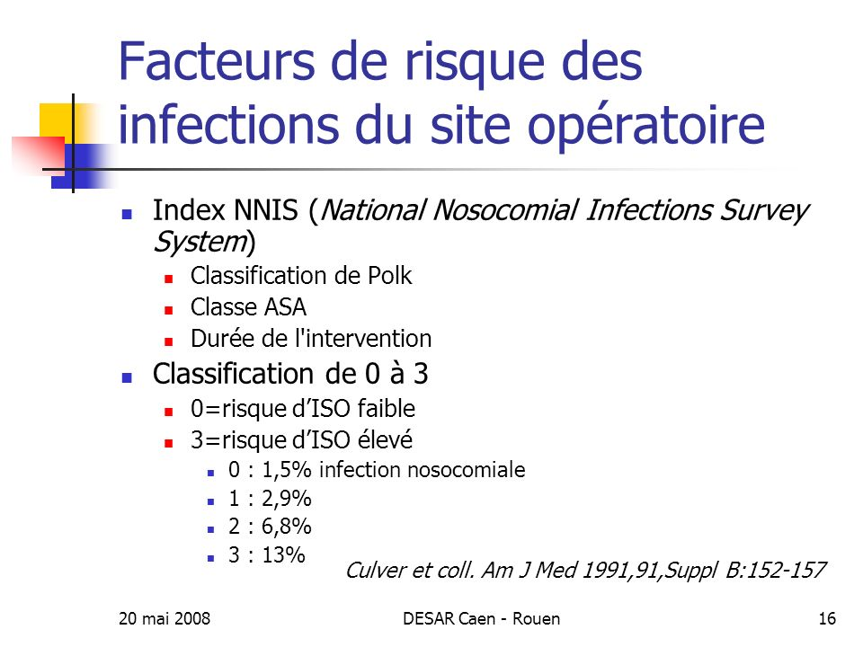 Facteurs de risque des infections du site opératoire