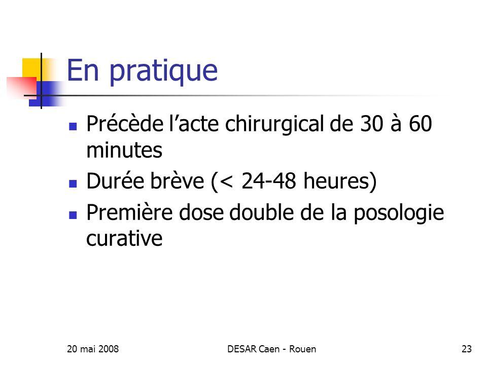 En pratique Précède l'acte chirurgical de 30 à 60 minutes