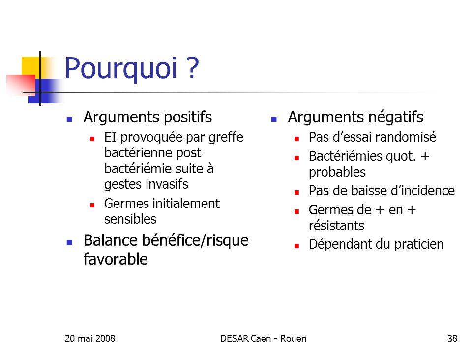Pourquoi Arguments positifs Balance bénéfice/risque favorable