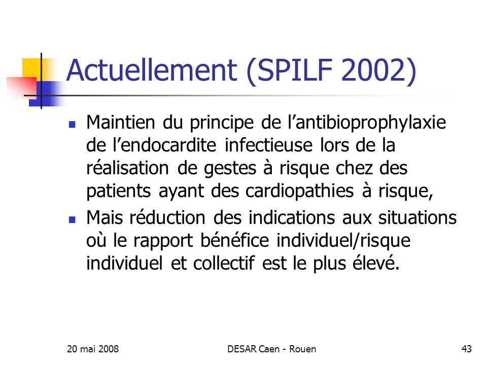 Actuellement (SPILF 2002)