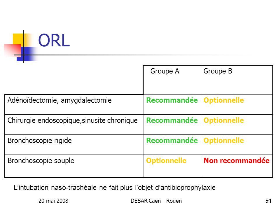 ORL Groupe A Groupe B Adénoïdectomie, amygdalectomie Recommandée