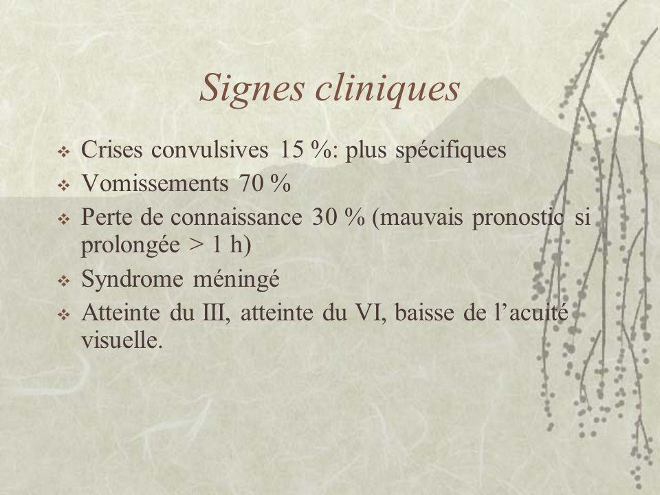 Signes cliniques Crises convulsives 15 %: plus spécifiques