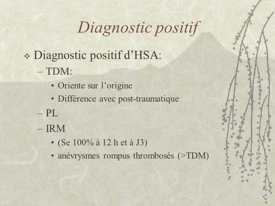 Diagnostic positif Diagnostic positif d'HSA: TDM: PL IRM