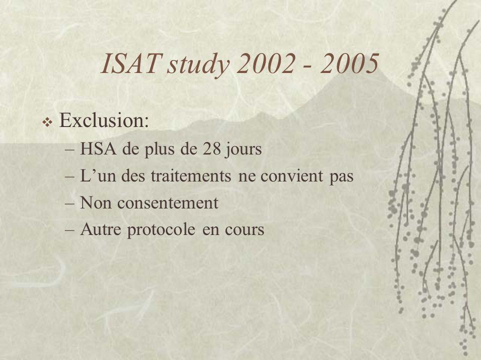 ISAT study 2002 - 2005 Exclusion: HSA de plus de 28 jours