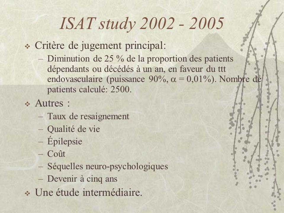 ISAT study 2002 - 2005 Critère de jugement principal: Autres :