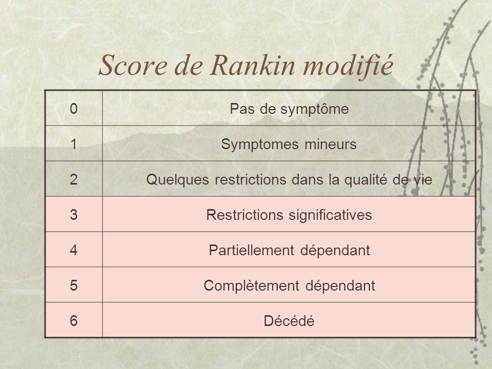 Score de Rankin modifié