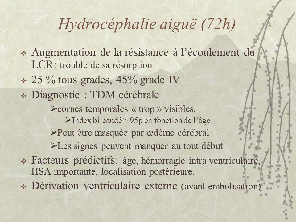 Hydrocéphalie aiguë (72h)