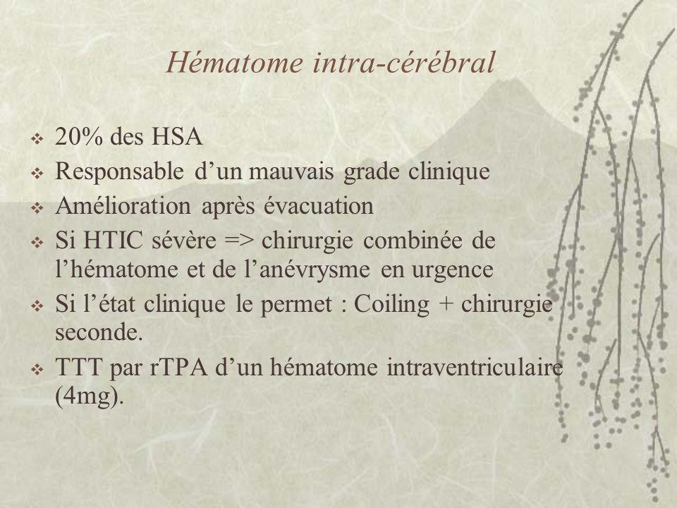 Hématome intra-cérébral