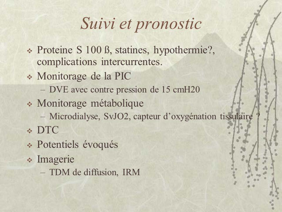 Suivi et pronostic Proteine S 100 ß, statines, hypothermie , complications intercurrentes. Monitorage de la PIC.