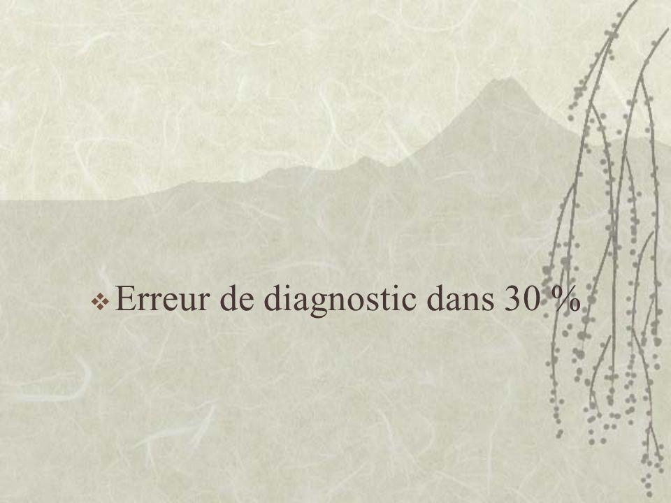 Erreur de diagnostic dans 30 %