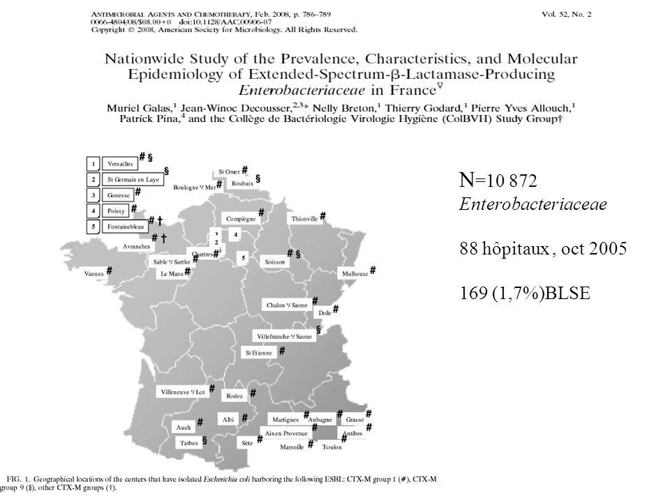 N=10 872 Enterobacteriaceae