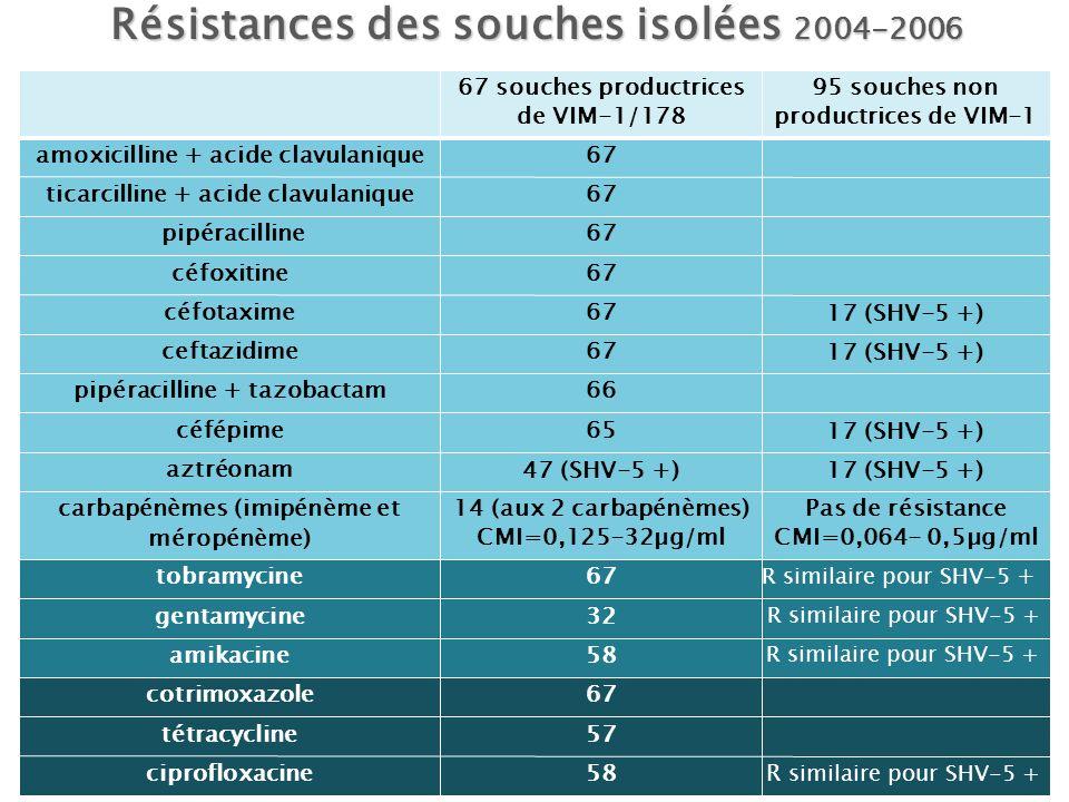 Résistances des souches isolées 2004-2006