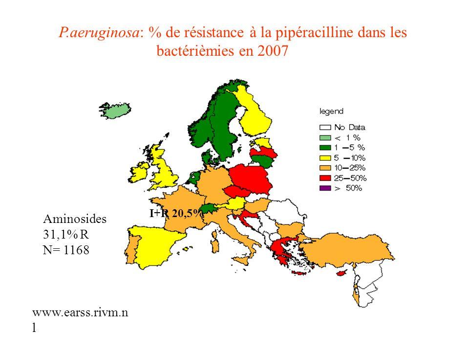 P.aeruginosa: % de résistance à la pipéracilline dans les