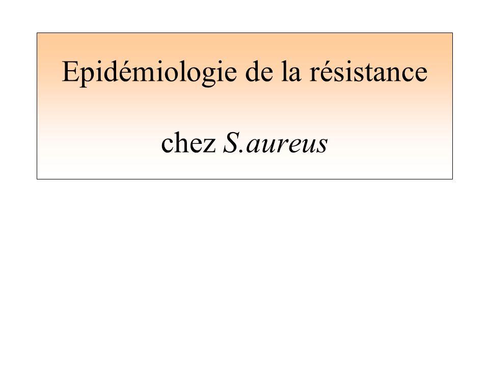 Epidémiologie de la résistance chez S.aureus