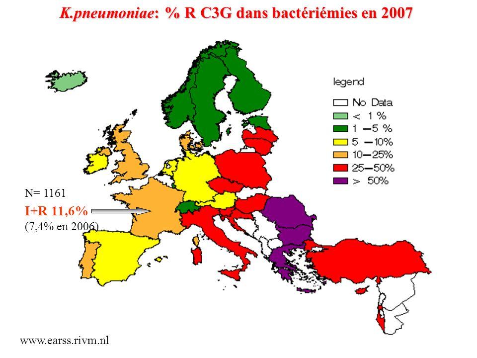 K.pneumoniae: % R C3G dans bactériémies en 2007