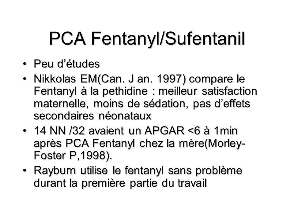 PCA Fentanyl/Sufentanil