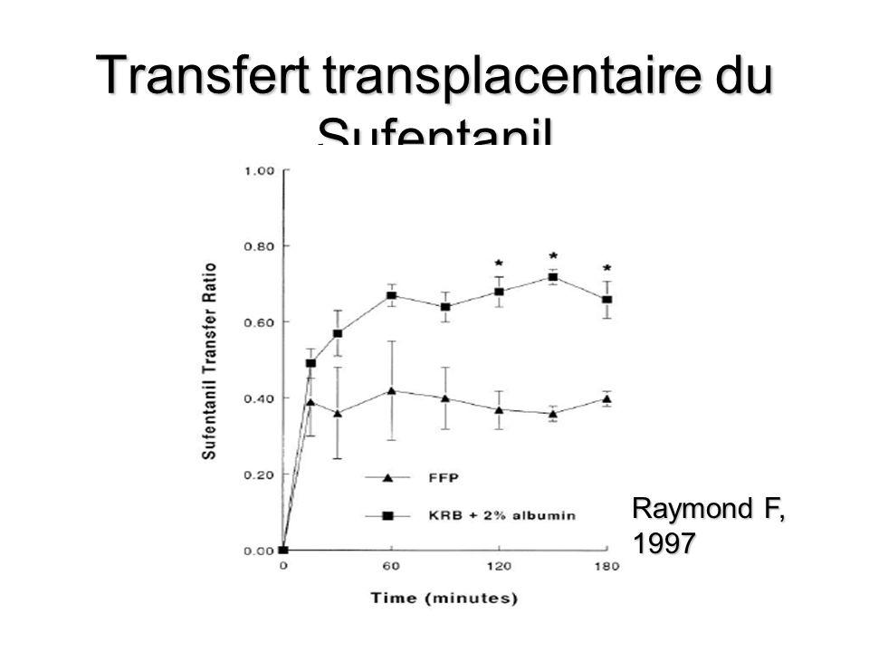 Transfert transplacentaire du Sufentanil