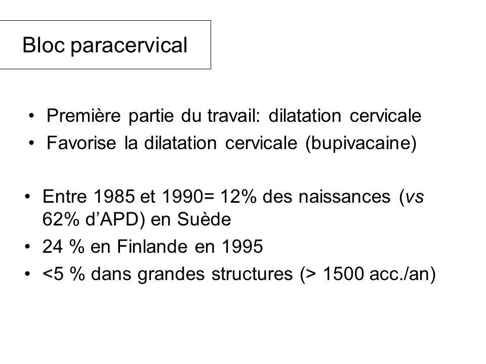 Bloc paracervical Première partie du travail: dilatation cervicale