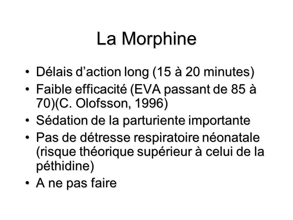 La Morphine Délais d'action long (15 à 20 minutes)