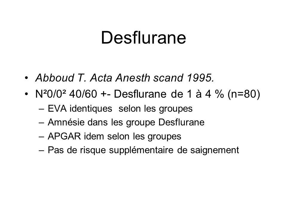 Desflurane Abboud T. Acta Anesth scand 1995.