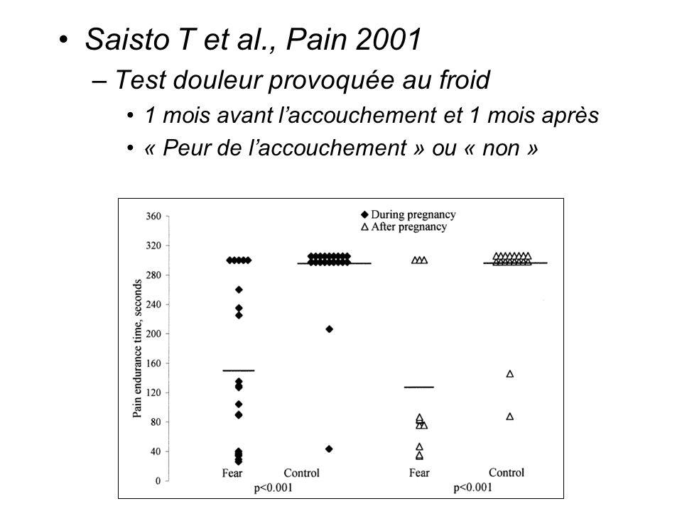 Saisto T et al., Pain 2001 Test douleur provoquée au froid