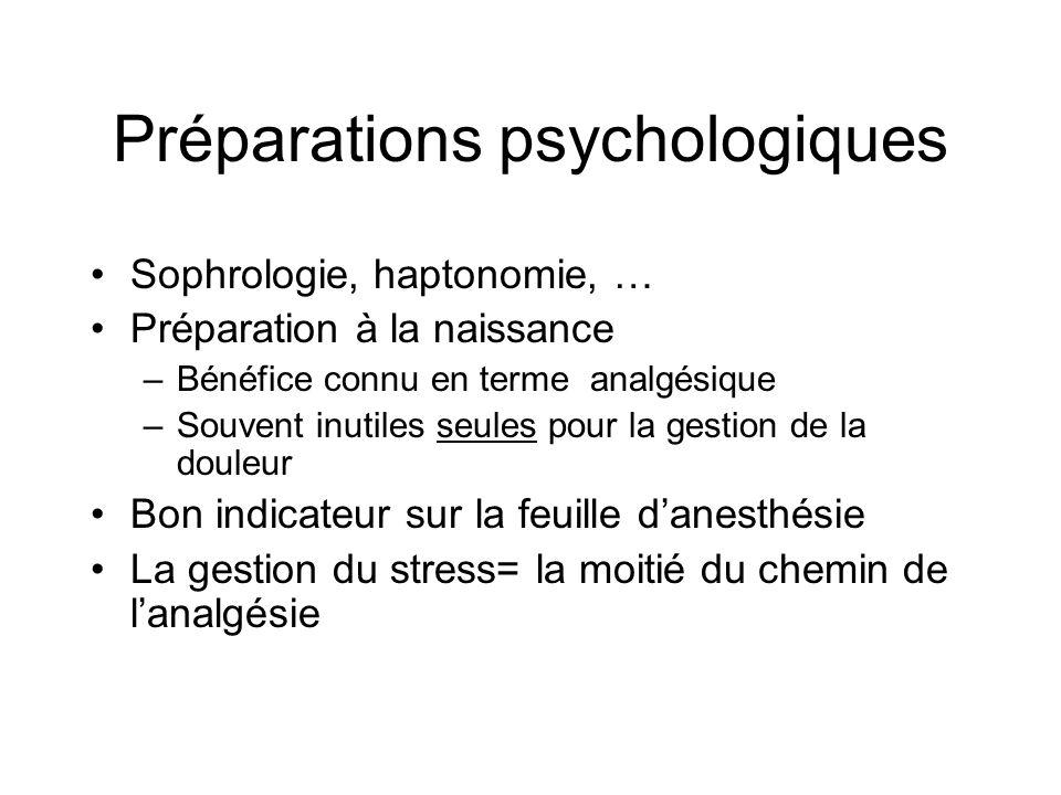 Préparations psychologiques