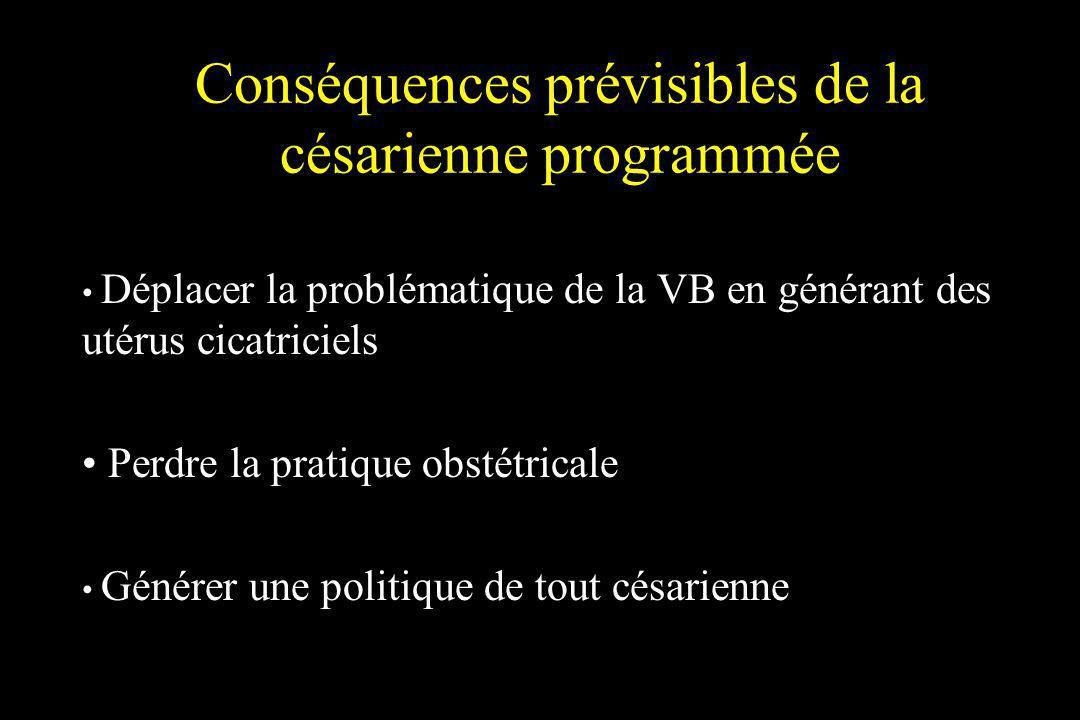 Conséquences prévisibles de la césarienne programmée
