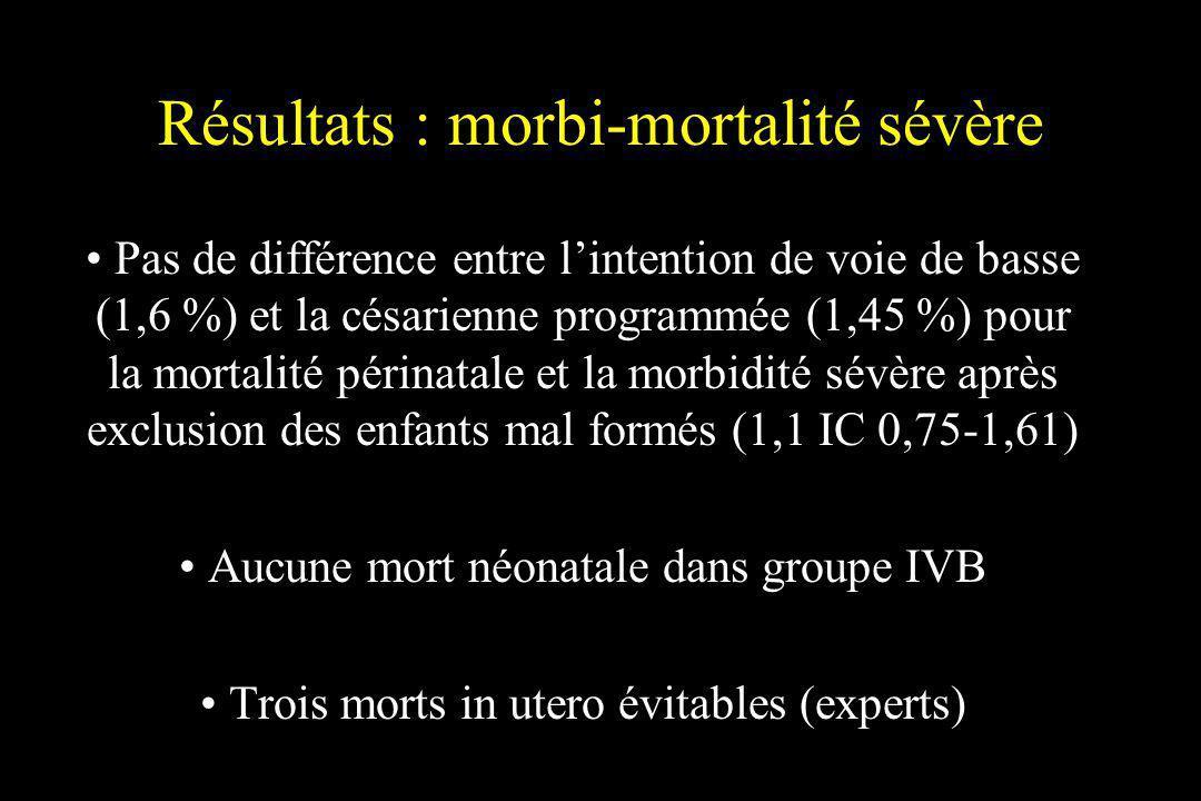 Résultats : morbi-mortalité sévère