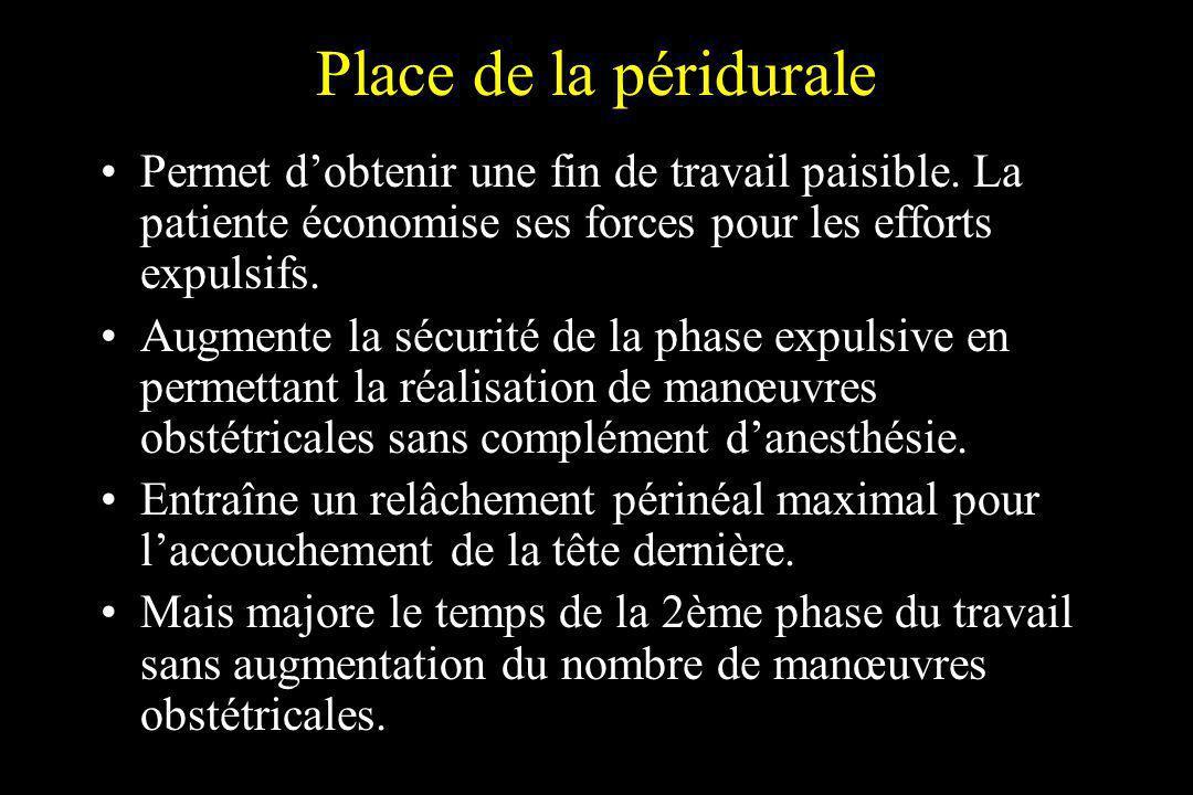 Place de la péridurale Permet d'obtenir une fin de travail paisible. La patiente économise ses forces pour les efforts expulsifs.