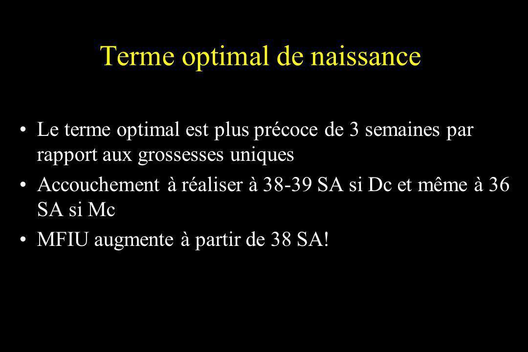 Terme optimal de naissance