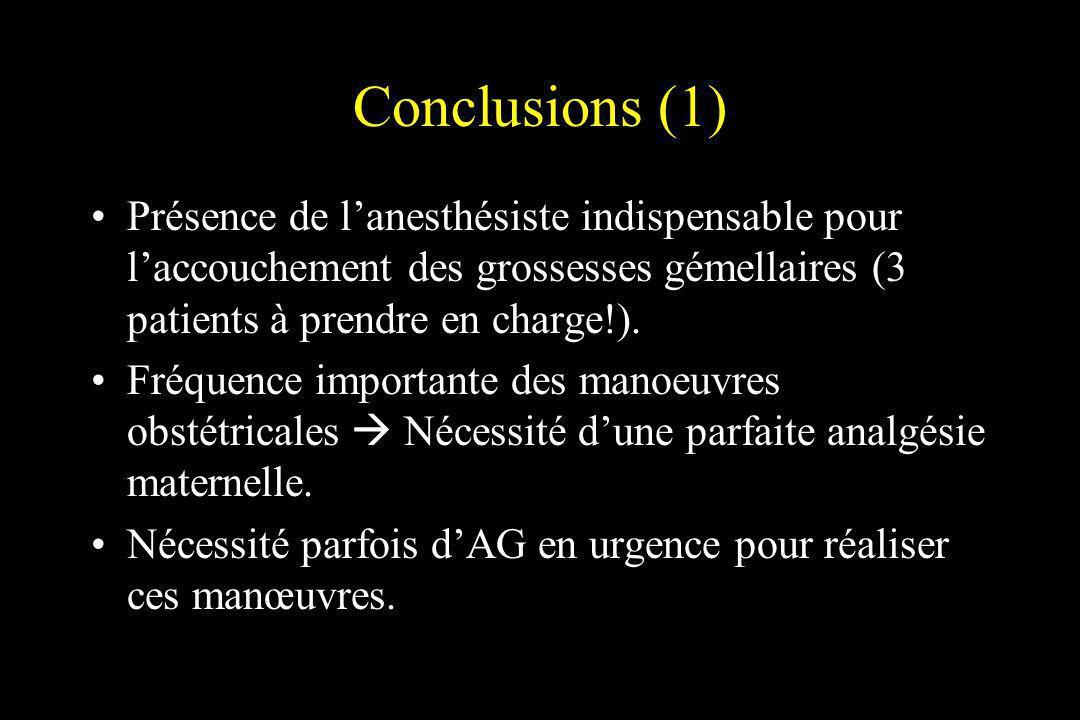 Conclusions (1) Présence de l'anesthésiste indispensable pour l'accouchement des grossesses gémellaires (3 patients à prendre en charge!).