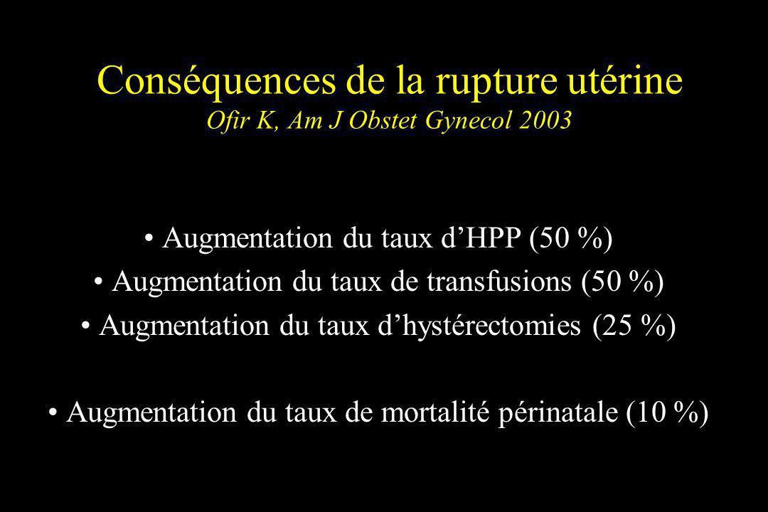 Conséquences de la rupture utérine Ofir K, Am J Obstet Gynecol 2003