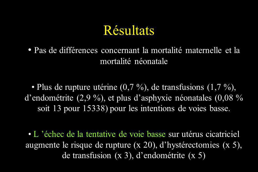 Résultats Pas de différences concernant la mortalité maternelle et la mortalité néonatale.