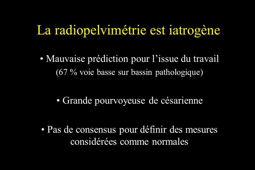 La radiopelvimétrie est iatrogène