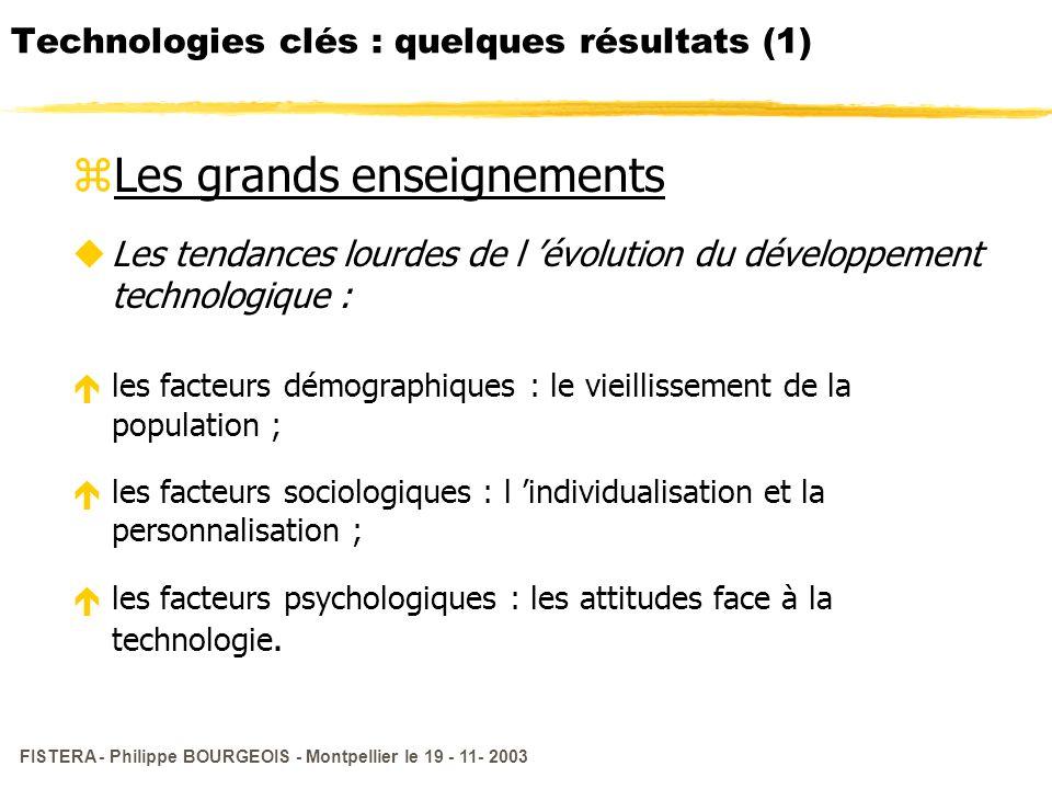 Technologies clés : quelques résultats (1)