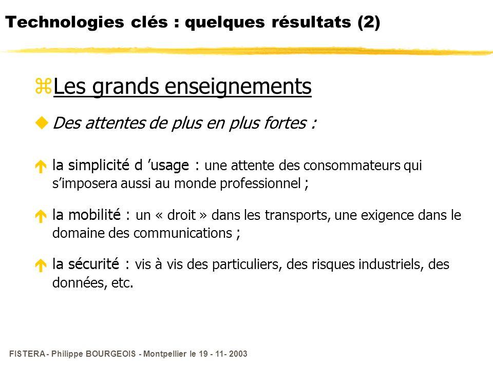Technologies clés : quelques résultats (2)